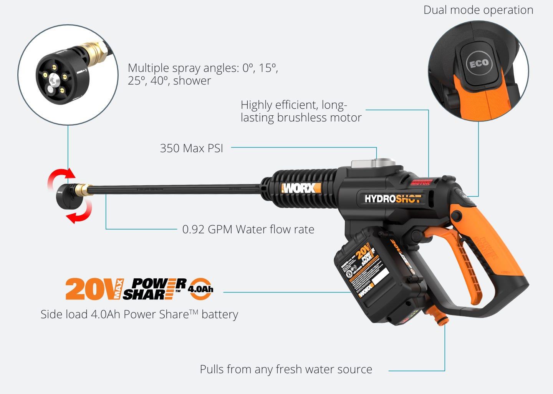 20V Power Share Hydroshot 4.0Ah Portable Power Cleaner with Brushless Motor